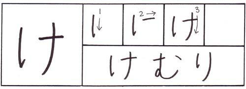 How to write hiragana: ka, ki, ku, ke, ko - か、き、く、け、こ: How to write hiragana: ke け