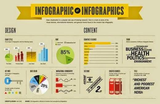 ข่าวสารและสาระน่ารู้..จาก ทวี Tk /9Topup Chang to Success: เคล็ดลับที่ช่วยให้ Infographic ของคุณถูกแชร์มากขึ้...