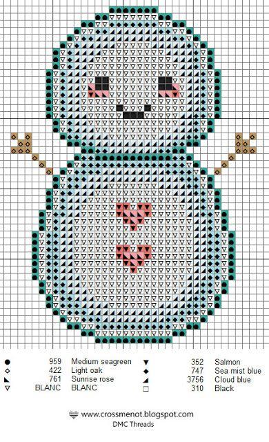 Cross me not: Snowman.  FREE GRAPH 10/14.