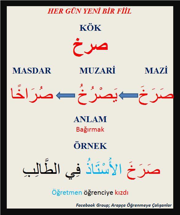 Binlerce Arapça Severin arasına katılmak için tıkla:   www.facebook.com/arapcanotlari    Facebook Sayfamız için Tıkla