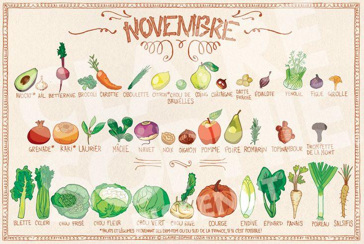 pissenlit: Calendrier de Novembre!