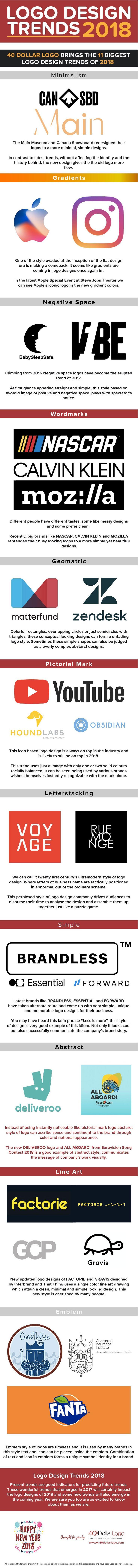 Logo Design Trend 2018