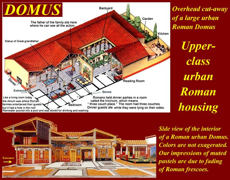 Roman Domus | Everyday Life of Ancient Cultures I | Ancient ... on san martino house plans, milner house plans, baldwin house plans, westmoreland house plans, alexandria house plans, roman architecture house plans, roadside house plans, kigali house plans, rotunda house plans, oswego house plans, chesapeake house plans, greystone house plans, venezia house plans, egypt house plans, barletta house plans, upstairs downstairs house plans, palmyra house plans, amsterdam house plans, washington house plans, pompeii house plans,