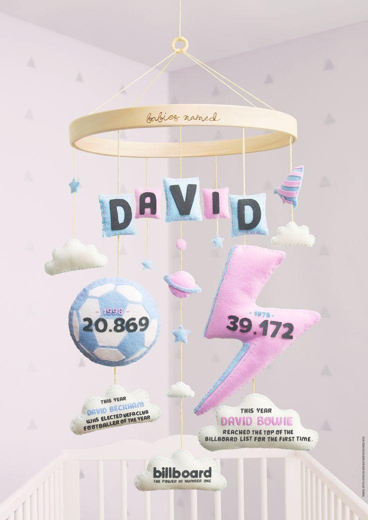 Read more: https://www.luerzersarchive.com/en/magazine/print-detail/billboard-brasil-62149.html Billboard Brasil Babies named David – 1998: 20,869. This year David Beckham was voted UEFA club footballer of the year. 1975: 39,172. This year David Bowie reached the top of the billboard list for the first time. Strapline: Billboard. The power of number one. Tags: Ogilvy & Mather, São Paulo,Claudio Lima,Francisco de Deus,Daniel Klock,Moacyr Guimaraes Neto,Billboard Brasil,Fuze Image,Sergio…