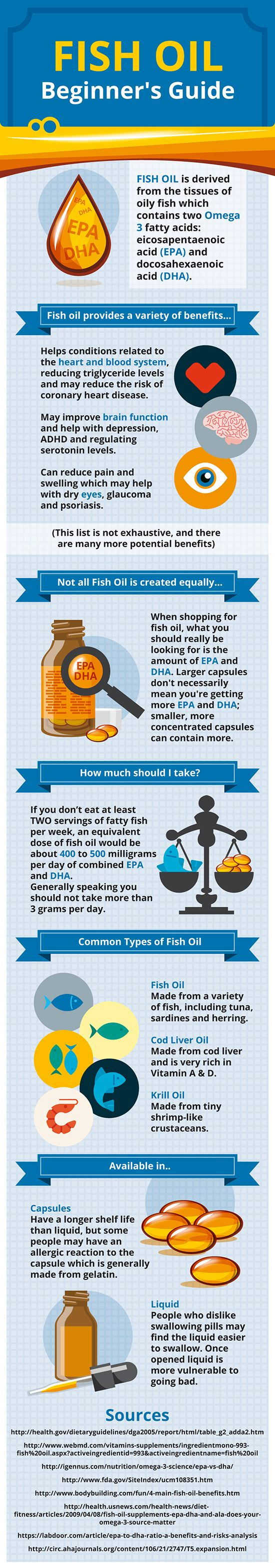 This infographic simplifies the process of using fish oil. Many people are confused when they're first trying to buy fish oil.. They have many questions: What's EPA? DHA? How much should I take? We wanted to answer these questions by making an easy to digest graphic. You'll find out what fish oil is, how much to take (for a regular person), the different types of fish oil, and more. #infographic