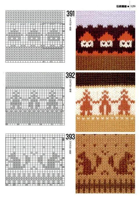 33 best Knitting machine/ Passap pinkie images on Pinterest ...