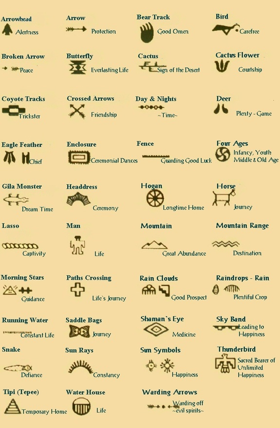18 Best Symbols Images On Pinterest Shamanism Native American And