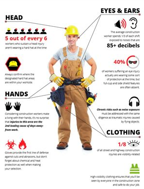 kljack.com #Safety #PPE  #Construction