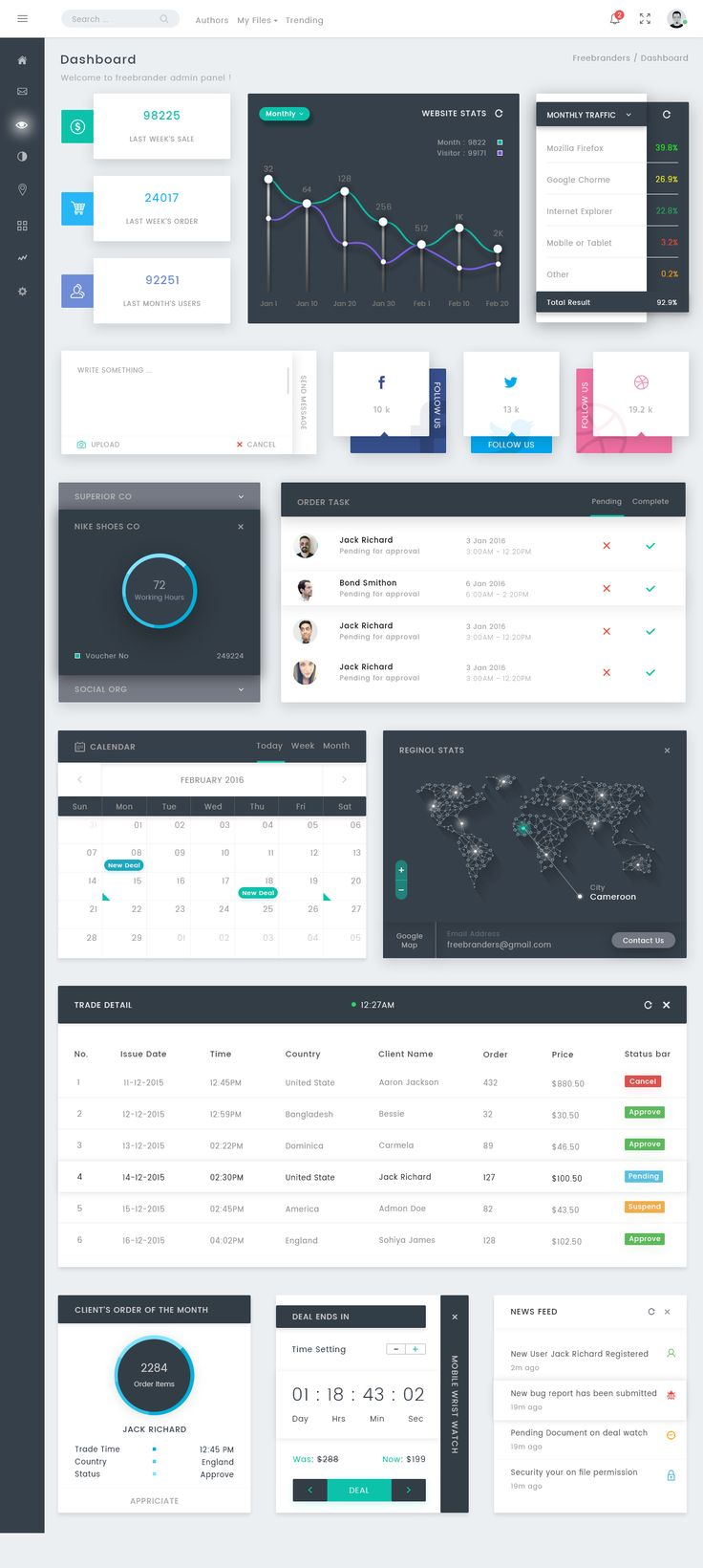 Brand new PSD dashboard that includes a set of beautiful components, which can be used to create new dashboard .  Feel free to download and use: http://freebranders.com/ecommerce-analytics-dashboard-psd-template/