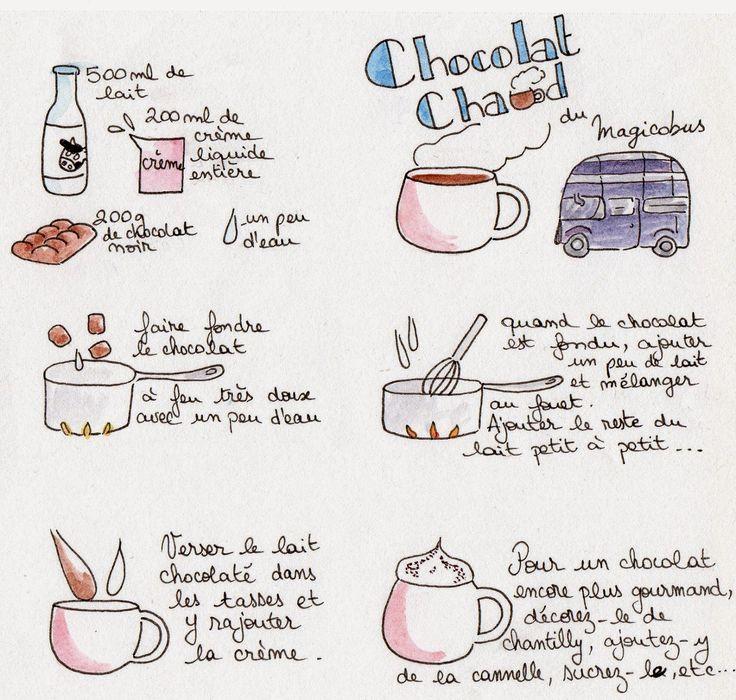 Décarêmons: This is Halloween : Les classiques (Bièreaubeurre, tarte à la citrouille et chocolat chaud)