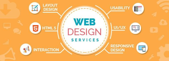 Web Design Services In Chicago Website Design Company Web Development Design Service Design