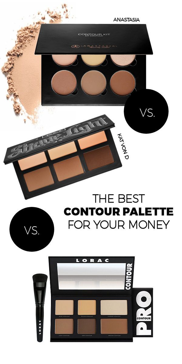 The Best Contouring Palette You Can Buy For Your Money: A detailed review comparing the popular Anastasia contour kit, Kat Von D contour kit, and Lorac Pro contour kit | Progression By Design