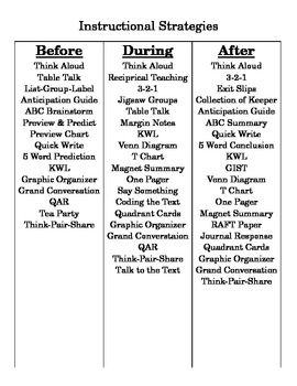 This chart differentiates between strategies used for Before, During, and After activities.