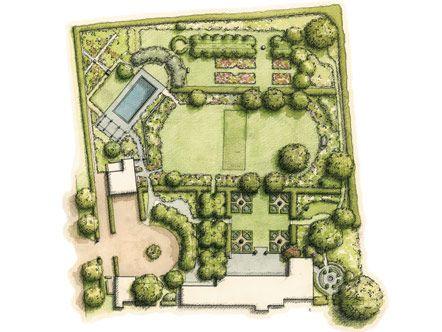 English-style garden layout