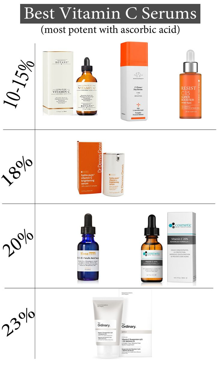 The Best of Vitamin C (L-Ascorbic Acid) Serums. Check an insiders guide to vitamin c & Vitamin C Serums and shop on soulcharming.com Drunk Elephant C-Firma Day Serum Dr. Dennis Gross Skincare Hydra-Pure Vitamin C Brightening Serum Timeless Skin Care 20% Vitamin C Plus E Ferulic Acid Serum Cosmetic Skin Solutions Vitamin C 20% etc