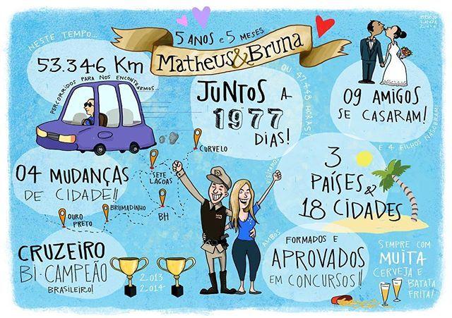 Infographic de noivado que fiz pros meus amigos Teso & Bruna! #illustration #infographicillustration #cartoon #ilustração #infographic #art