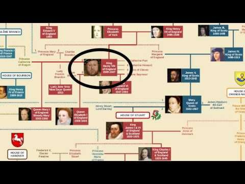 This video focuses on the English succession, but also has France (Capet) and that of Scotland and Germany. It is a good tool when digging up Royal Ancestors!