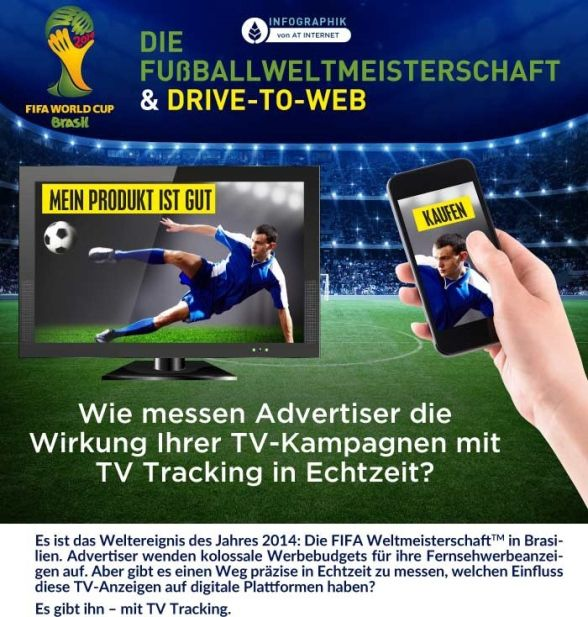 Drive-to-web: Neues TV-Tracking-Tool von AT Internet misst Auswirkung von TV-Werbung auf Website-Aktivitäten - http://www.onlinemarktplatz.de/49143/drive-to-web-neues-tv-tracking-tool-von-at-internet-misst-auswirkung-von-tv-werbung-auf-website-aktivitaeten/