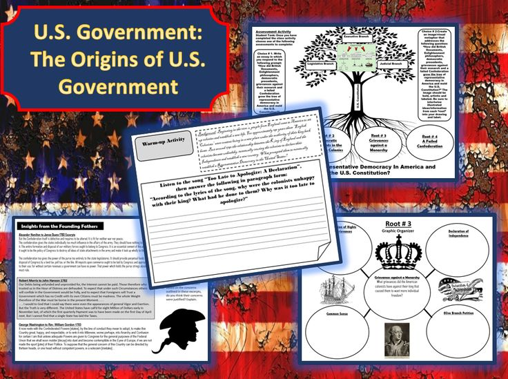 """""""How did British documents, Enlightenment philosophers, democratic precedents, grievances against their monarch and a failed confederation grow the tree of Representative Democracy in America and mold the U.S. Constitution?"""""""
