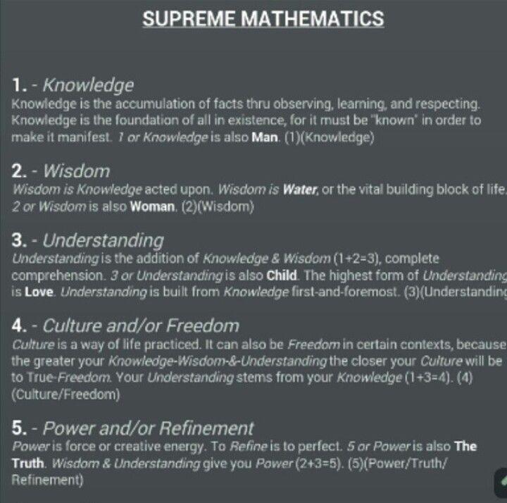Supreme Mathematics Pt 1 Knowledge And Wisdom Mathematics Wisdom