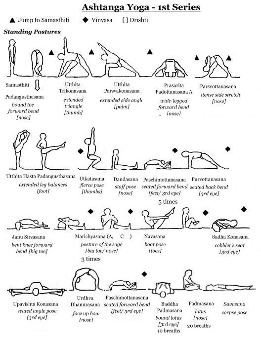 1 Hour Ashtanga Primary Sequence 70 Best Yoga Asanas Sequences Images On