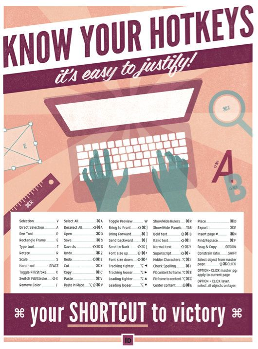 """know your hotkeys - indesign keyboard shortcut poster   graphic design   adobe tips   13"""" x 19"""""""