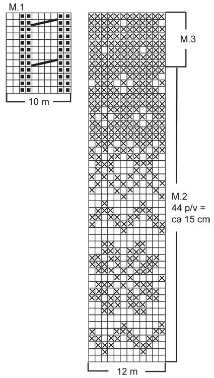 DROPS 116-47 – DROPS Socken mit Norweger- und Zopf…