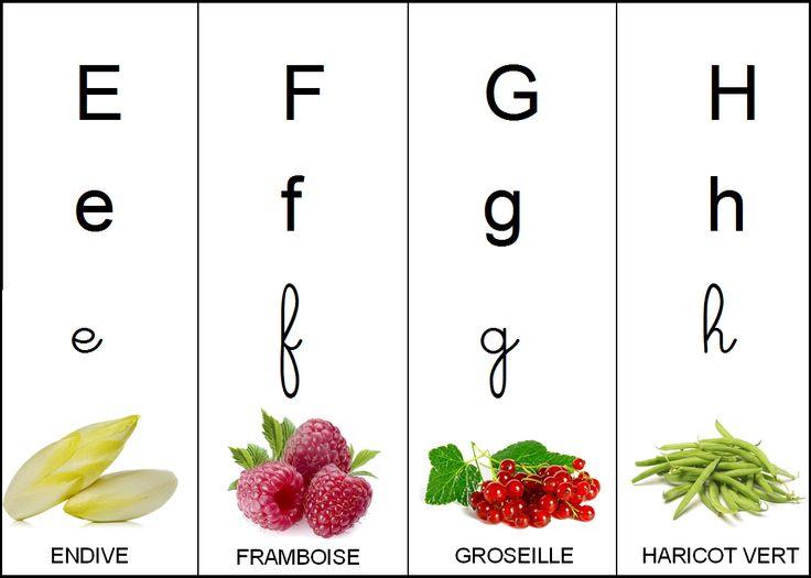 Abécédaire des fruits et légumes
