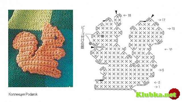 Crochet Squirrel - Chart