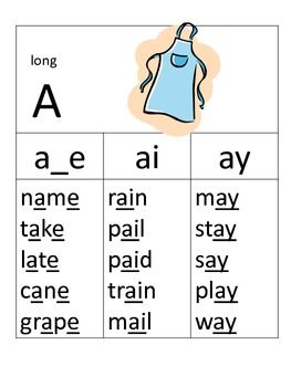 I like that this one give you actual examples rather than just the spelling patterns.