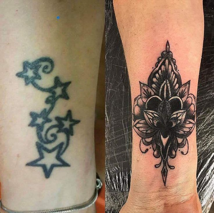 Best 25 wrist tattoo cover up ideas on pinterest cover for Wrist tattoo covers for work