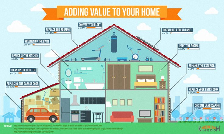 Want to raise the #value of your #home before selling it? Follow these tips. #realestate