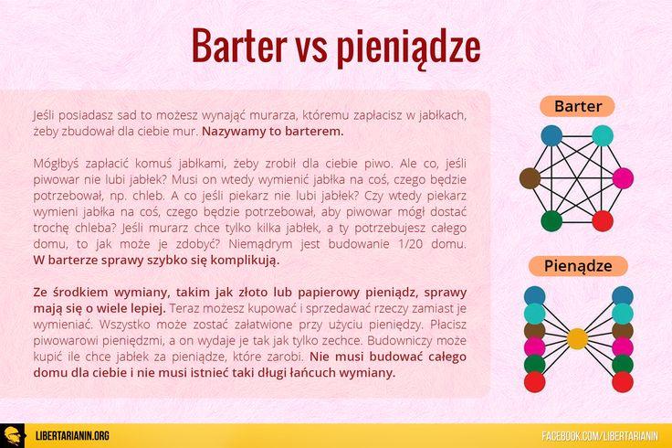 #barter #pieniadz #ekonomia #wymiana #pieniadze #gospodarka #zloto #wolny #rynek