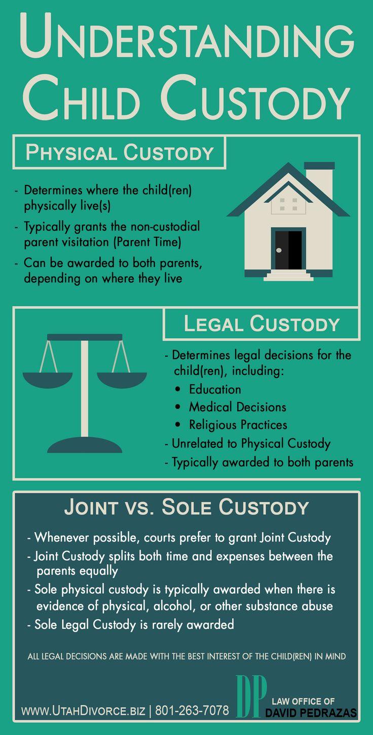 Top Child Custody Modification Lawyer in Salt Lake City, Utah