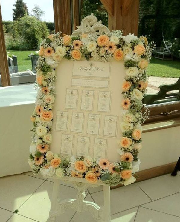 added a floral border to our minnesota wedding wedding table planswedding fairseating