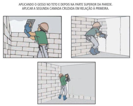 Gesso na parede. O uso do gesso para revestir paredes e tetos, acelera a construção, traz economia e maior custo benefício no final