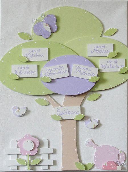 Enfeite Árvore Genealógica                                                                                                                                                                                 Más