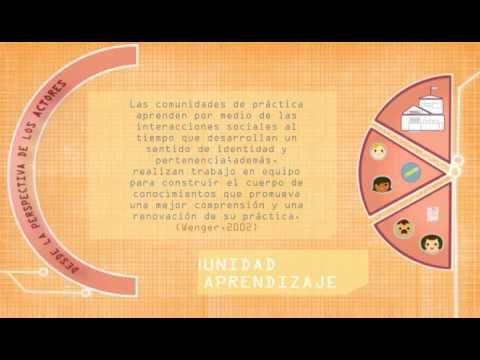 El propósito de este video es presentar seis elementos que se han reportado como promotores de la interactividad en un entorno virtual.