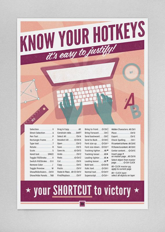 Adobe InDesign PC Keyboard Shortcuts Printable by brigetteidesigns