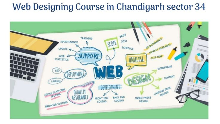 Pin By Pratibha Sharma On EDUCATION (With Images)