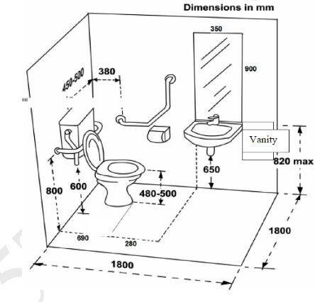Alturas de accesorios de baño