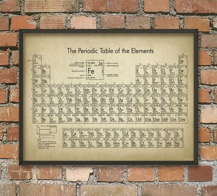Periodic Table of Elements Wall Art Poster - Chemistry Chart - Back to School Student Gift Idea by QuantumPrints on Etsy https://www.etsy.com/listing/208272680/periodic-table-of-elements-wall-art