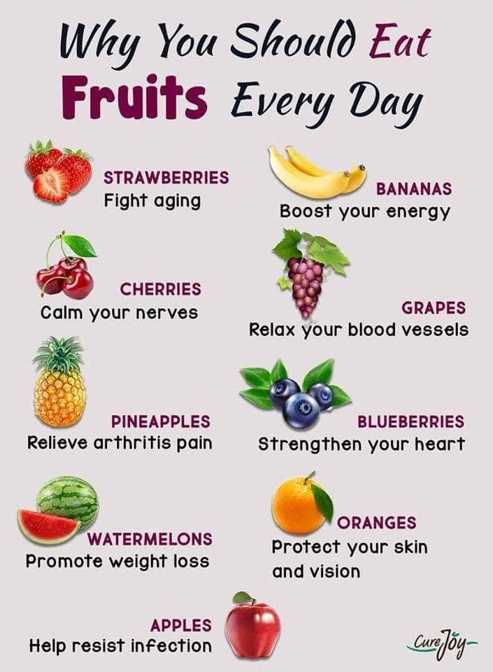 Why You Should Eat Fruits 🍉 Everyday