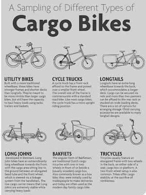 A sampling of different types of Cargo Bikes. THECYCLINGBUG.CO.UK #thecyclingbug #cycling #bike