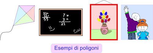 Esempi di poligoni
