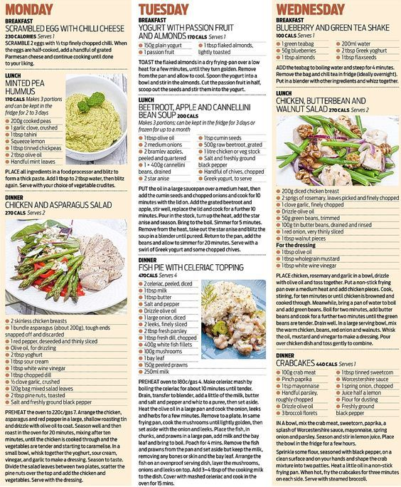 17 Best ideas about Simple Diet Plan on Pinterest ...