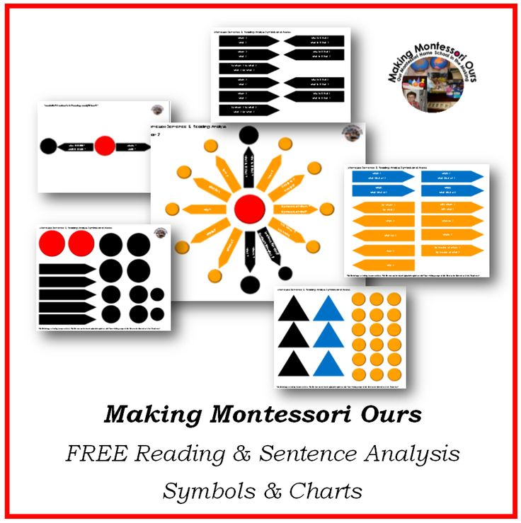 """Making Montessori Ours"": Montessori Reading & Sentence Analysis Grammar Review and FREE Charts"