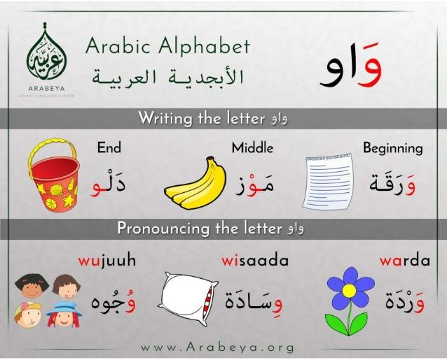 how to read and write arabic language