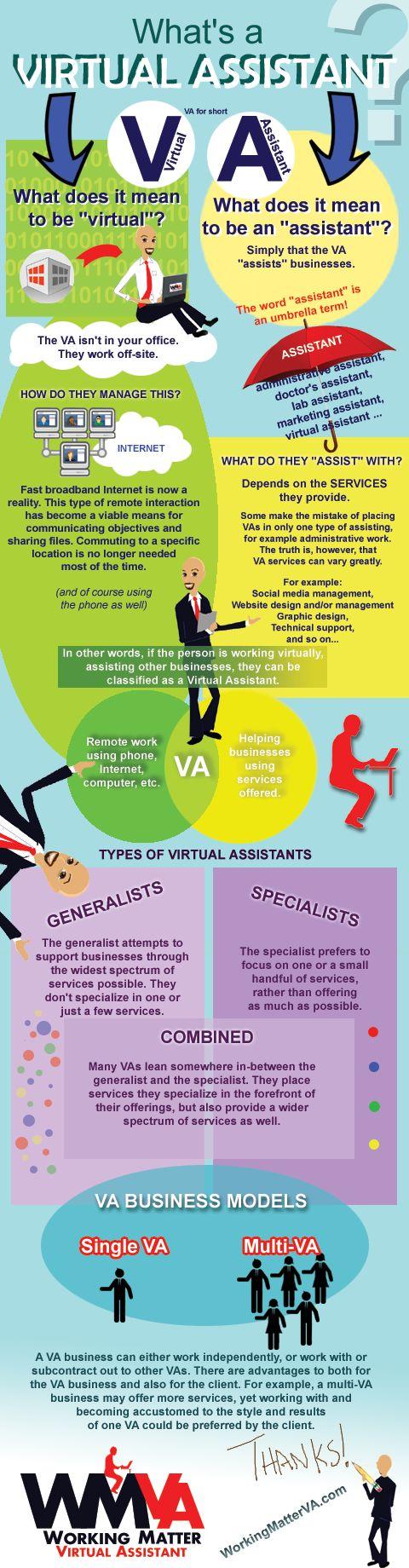 Virtual Assistant, VA, Hire VA