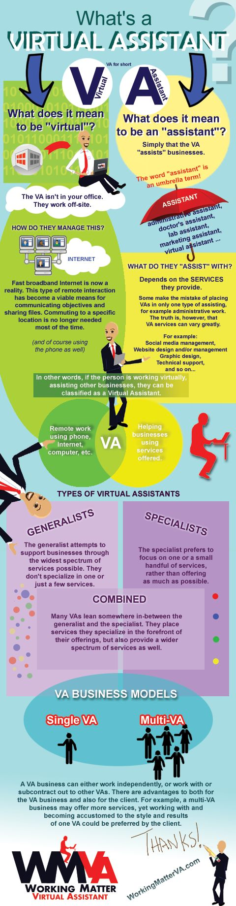 Virtual Assistant, VA, Hire VA